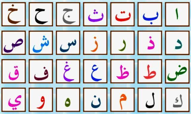 les lettres arabes abjad